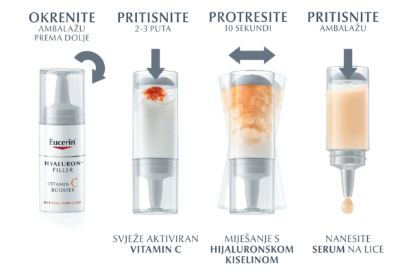 Eucerin Hyaluron Filler Vitamin C Booster Upotreba.png