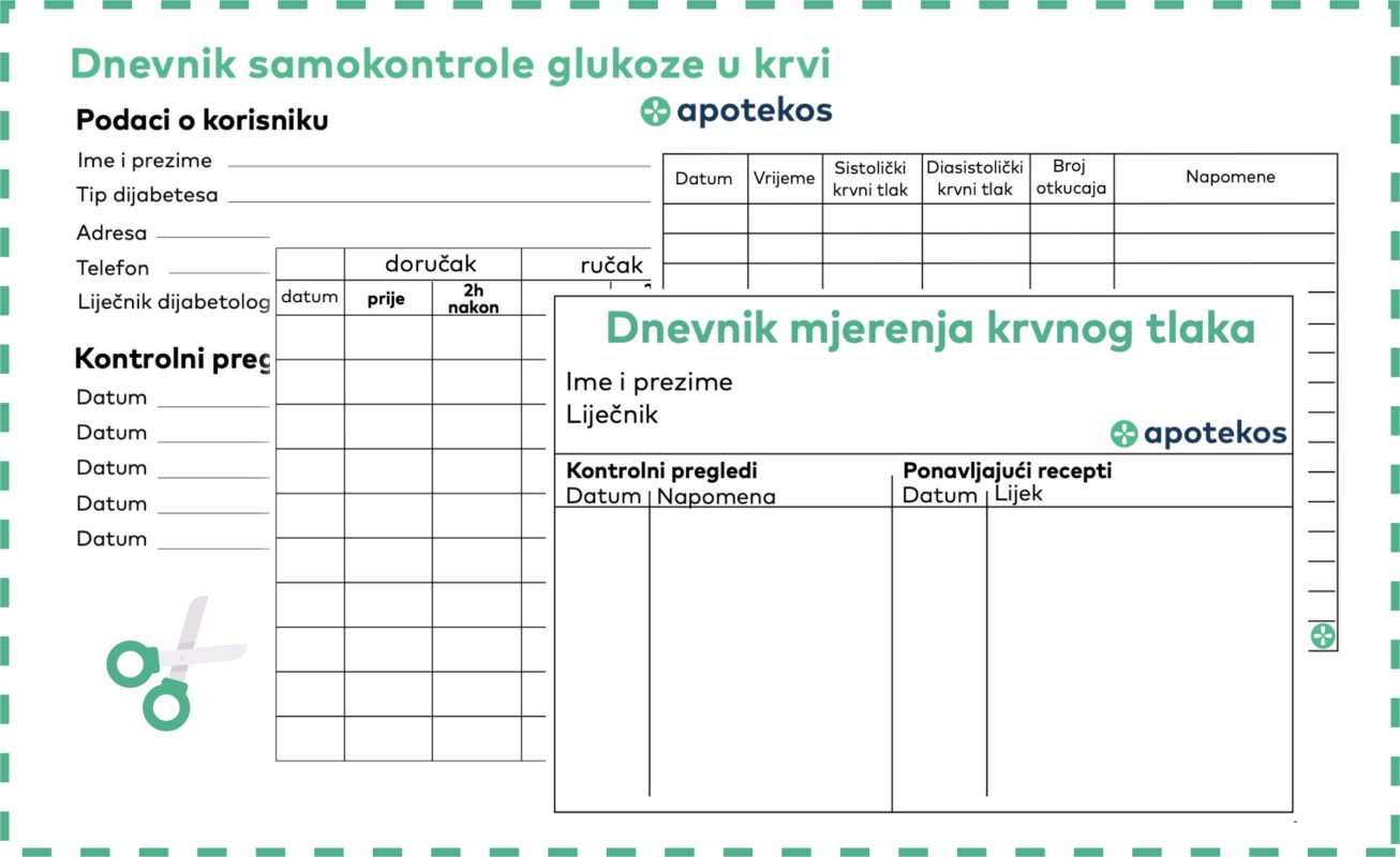 Dnevnik Kontrole Secera Dnevnik Mjerenja Krvnog Tlaka